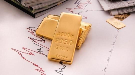 黄金白银比率的启示