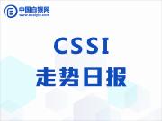 中国白银现货指数CSSI走势日报(2019-8-9)