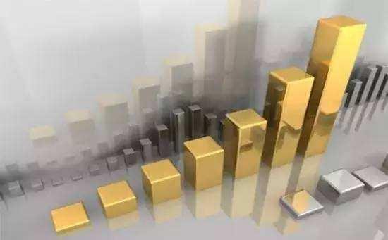 金价至1490承压回落,预示着现货黄金难涨?未必!低利率是支撑
