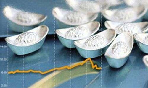 美元强势上扬、避险减弱 黄金和白银T+D周一夜盘双双下跌