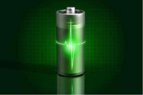 锂氧气电池溶液相催化剂研究新进展