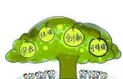"""内蒙古谋划""""绿色转型"""",助力""""双碳目标"""""""