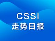 华通白银现货指数CSSI走势日报(2021-10-12)
