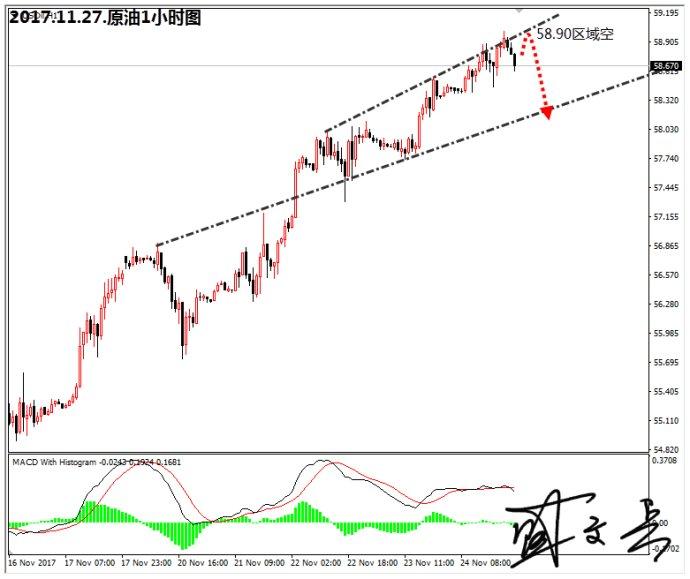 盛文兵:市场焦点重回美国,黄金非美货币高空为主
