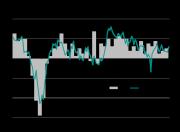侯文斌:PMI低于历史水平 英国加息下行风险突显