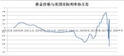 侯文斌:本周(11.13-11.17)黄金走势预期分析