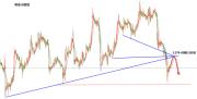 张新华:黄金日内阻力在1278-80!欧元将探底回升!