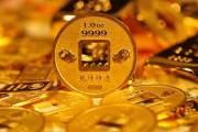 黄金避险溢价已经消失