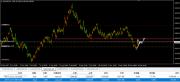 彩媛理财:黄金1260美元是道槛,原油继续看涨