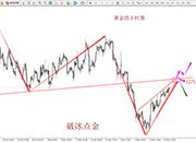 破冰点金:黄金企稳1260继续看涨 原油三角形末端迎突破