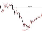 景良东:原油继续看涨至60.60,黄金低多阻力1289-90!