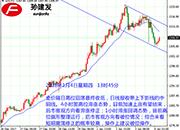 孙建发:美元止跌非美货币滞涨 黄金上涨有望告一段落