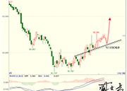 盛文兵:美联储继续渐进式加息,黄金非美货币逢高做空