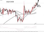 李生论金:欧美强势带动金价,美日看跌原油仍多