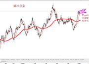 破冰点金:黄金10日均线支撑上扬,原油63.9多单喜获利