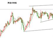 张新华:黄金1322-23一线支撑反弹破新高!