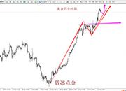 破冰点金:黄金打开上涨新格局 原油震荡上行趋势中