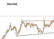 张新华:黄金日内1330-31空不变!
