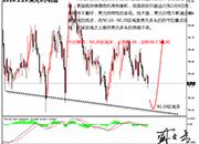 盛文兵:停摆危机缓和,黄金非美货币高空