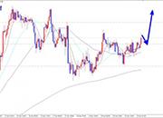李生论金:美元成了过气的主,金油破高仍然要低多