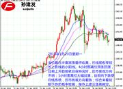 孙建发:美元指数有望低位反弹 黄金非美货币谨慎看调整