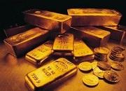 市场崩溃时 恐慌性买入黄金能有多强?