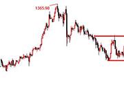 景良东:非农前金银继续震荡,关注1345-6空!