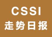 中国白银现货指数CSSI走势日报(2018-03-22)