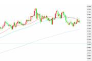 新西兰联储货币政策声明近在眼前!FX Street给出纽元/美元分析