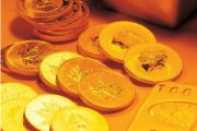 西太平洋银行:澳元/美元本周技术前景展望