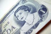 TD:目前建议做多美元/加元 加元是当前较受青睐的做空对象